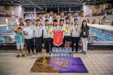 香港大專體育協會樂聲大專男子水球錦標賽2018-2019